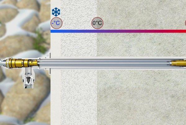 visualisierung schell 3d